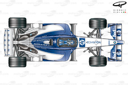 Vue du dessus de la Williams FW25