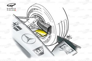 Ailette sur le conduit de frein de la McLaren MP4-16, au Nürburgring