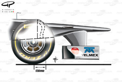 Sauber C31 'S' duct and how it can occupy the space ahead of the chassis (Article 3.7.8 technical regulations)
