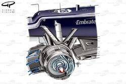 Williams FW34 front brake duct, arrows show where air reaches the intakes between the vertical fence and tyre