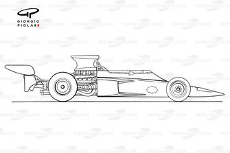 Vue latérale de la Lotus 72D