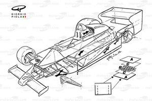 Vue d'ensemble de la McLaren M26