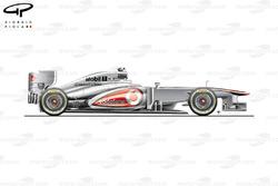 Vue latérale de la McLaren MP4-28, Brésil