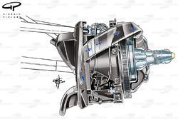 Le conduit de frein avant de la Mercedes W05, la flèche montre le flux d'air pour refroidir l'étrier
