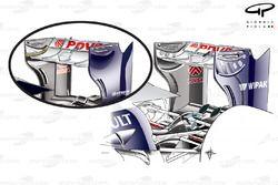 Comparaison d'ailerons arrière de la Williams FW35