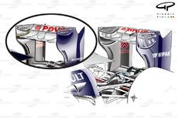 Williams FW35 rear wing comparison