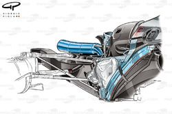 Mercedes W06 exhausts and gearbox