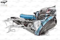 Echappements et boîte de vitesses de la Mercedes W06