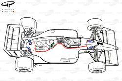 Suspension interconnectée de la Lotus 100T