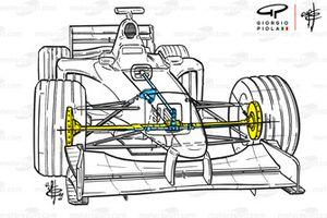 Benetton B199 1999 front-torque transfer detail view