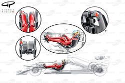 La posición de conducción de Fernando Alonso en el F2012 y cómo un tercer pedal se utiliza para activar o desactivar el DRS