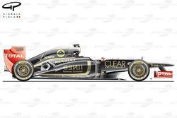 DUPLICATE: Lotus E20 side view