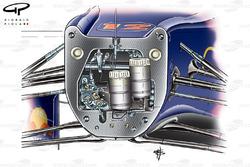 Détails de l'avant du châssis de la Red Bull RB5