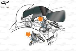 McLaren MP4-15 2000, dettaglio del bilanciere della sospensione posteriore