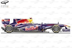 Red Bull RB7 side view, launch car