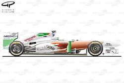 Vue latérale de la Force India VJM04, Silverstone