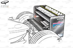 Aileron arrière de la Minardi PS01