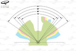 L'angle en v du moteur à combustion interne