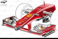 Potential Ferrari nose design for 2015 (Red Bull RB10 design)