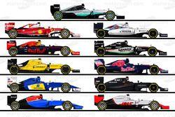 Die Formel-1-Autos 2016