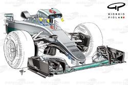 Le S-duct de la Mercedes W07 Hybrid