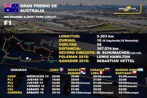 Info GP de Australia 2019