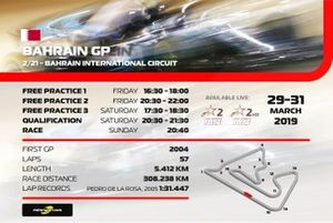 Bahrain GP TV schedule - Indian Standard Time