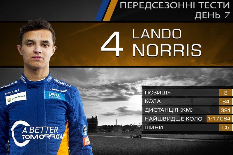 3. Ландо Норріс