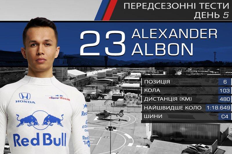 6. Алекс Албон