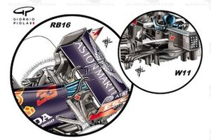 Red Bull RB16 and Mercedes W11 rear suspension comparison