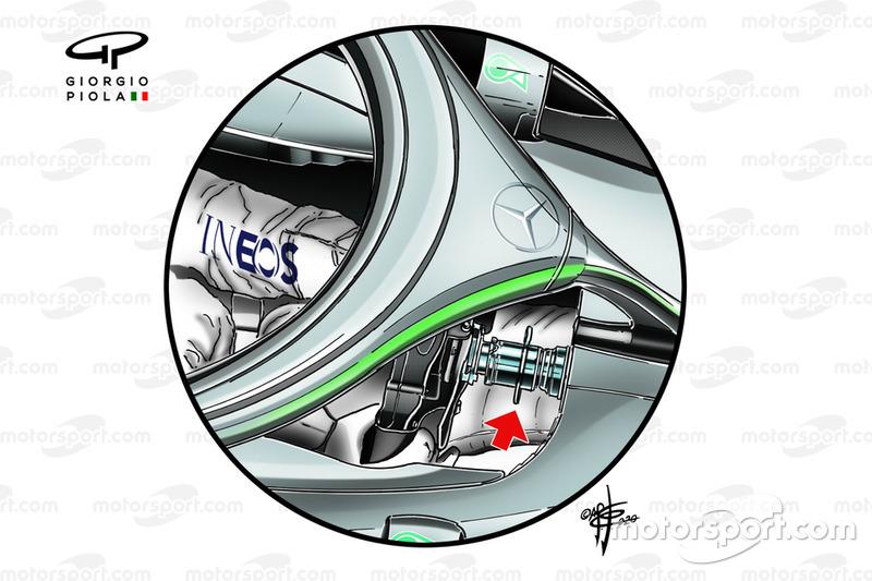 El sistema DAS del Mercedes AMG W11