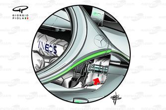 Mercedes AMG W11 DAS steering