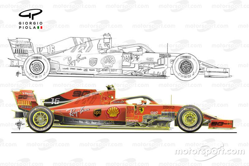 Ilustración del Ferrari SF1000