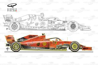 Illustrazione della Ferrari SF1000