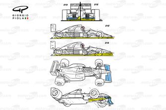 Confronto Tyrrell 018/019
