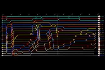 Timeline GP de Japón
