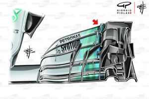 Mercedes W09 front wing, Monza GP