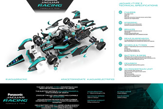 Especificaciones Jaguar I-TYPE 3