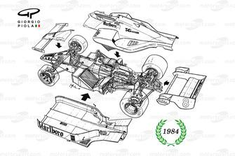 McLaren MP4-2 Niki Lauda
