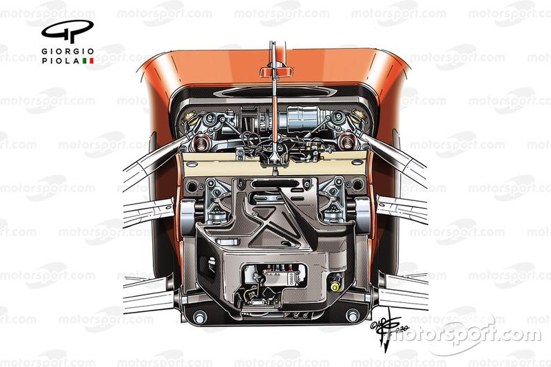 Já o carro de 2020 da Ferrari, o SF1000, também tem a possibilidade de 'abrigar' a tecnologia