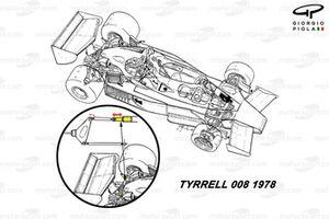 Tyrrell 008, champer, 1978