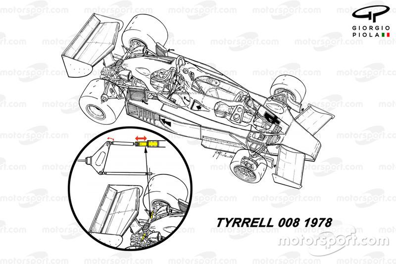 Champer del Tyrrell 008