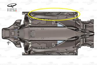 Dettagli del fondo, della Ferrari SF71H