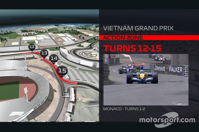 Representación del circuito de Vietnam 2020