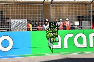 Tabla de boxes para Valtteri Bottas, Mercedes W12