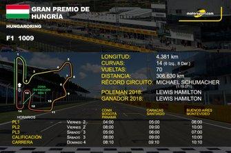 Info GP de Hungría F1