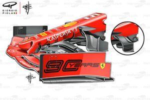 Ferrari SF90, nose