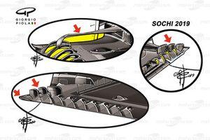 Ferrari SF1000 floor comparison