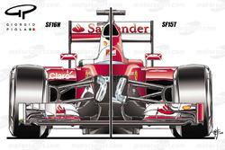 Comparasión del F16H y SF15T de Ferrari , vista abierta