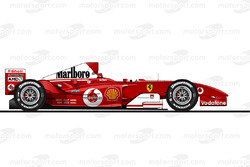 La Ferrari F2004 pilotée par Michael Schumacher en 2004<br/> Reproduction interdite, exclusivité Mot